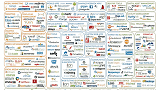 float-left The AdTech Ecosystem in 2011.