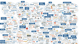float-right The AdTech Ecosystem in 2012.