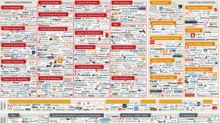 float-left The AdTech Ecosystem in 2014