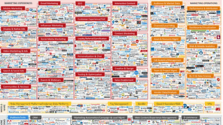 float-right The AdTech Ecosystem in 2015. It's blown up pretty fucking big now, hasn't it?